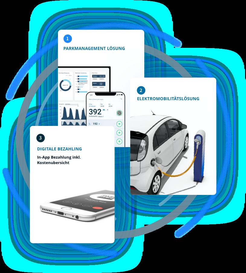 Elektromobilitätslösungen für Ihr Parkraum