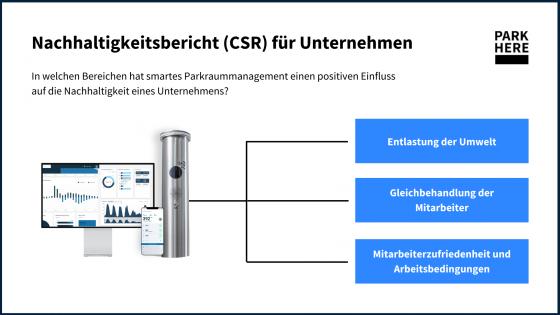 CSR Bericht