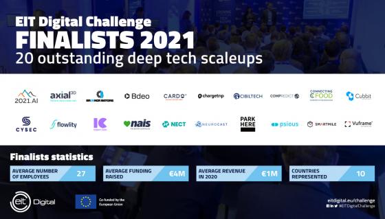 EIT-Digital-Challenge